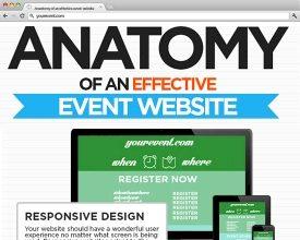 Anatomy of An Effective Event Website